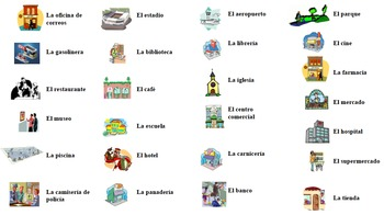 Spanish City Location Interactive Activity, Powerpoint Game