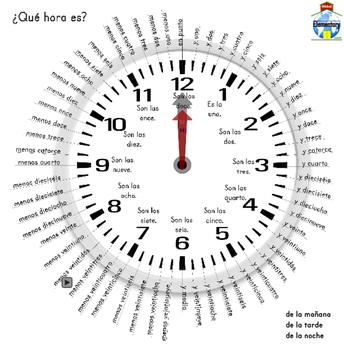 Interactive Spanish Speaking Analogue Clock & Printable Manipulative