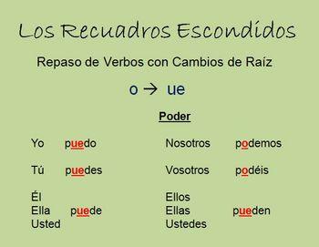 Interactive Spanish Stem-Changing Verb Activity (Powerpoint)