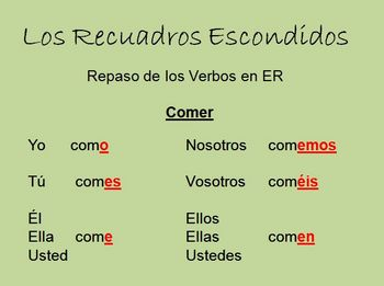 Interactive Spanish Verb Activity (Regular Verbs - AR, ER, IR)