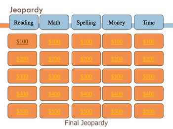 Interactive Special Education Jeopardy Game