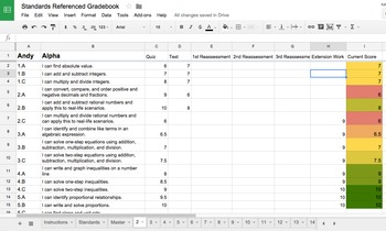Interactive Standards Referenced Gradebook--Student Version