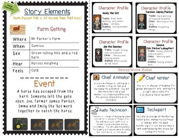 Interactive Story Telling, Writing & Movie Making  iPad App-tivity {4th Grade}