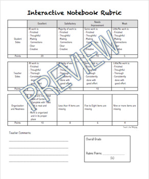 Interactive Student Notebook GRADING pack