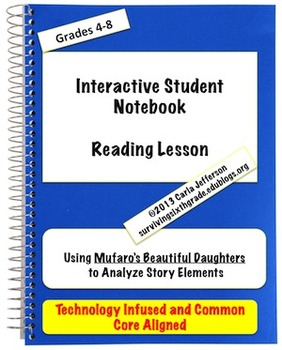 Interactive Student Notebook Reading Lessons - Analyzing Story Elements
