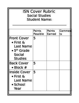 Interactive Student Notebook Rubric