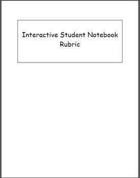 Interactive Student Notebook Rubric (Flip Book)