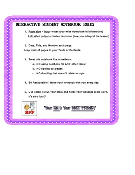 Interactive Student Notebook Rules