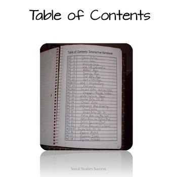 Interactive Notebook Starter's Kit