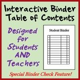 Interactive Student Notebook Table of Contents - With Notebook Check Feature!