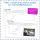 Interactive Supply and Demand Powerpoint Project High School Economics