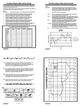 Bar Graphs and Line Graphs Interactive Notebook Unit (Create & Interpret Graphs)