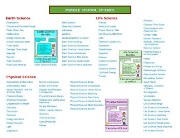 Interactive Teaching Tykes Catalog