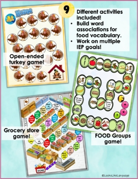 Verb Tenses Activities | Thanksgiving Past and Present | Compare Contrast