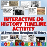 Interactive US History Timeline Activity for Back to School