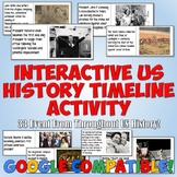 US History Interactive Timeline Activity for Back to School