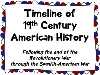 Interactive Timeline of American History - 19th Century