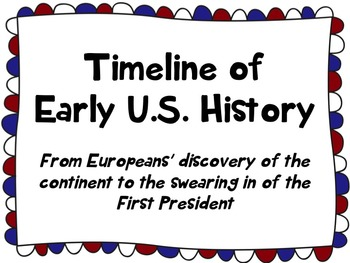 Interactive Timeline of Early America, including Revolution