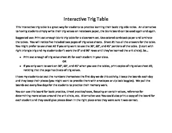 Interactive Trig Table