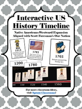 Interactive US / American History Timeline