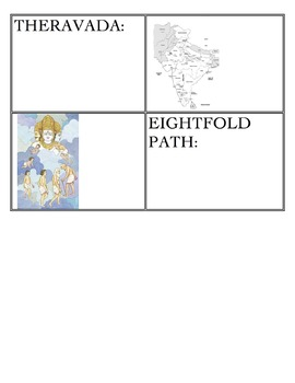 Interactive Venn Diagram of Hinduism and Buddhism