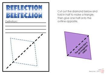 Interactive Visual Journal - Transformations (with Learning Intention Posters)