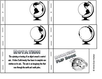 Interactive Vocabulary Flip Book Rotation