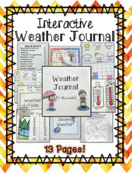 Interactive Weather Journal
