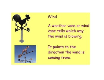 Interactive Weather Thematic Unit