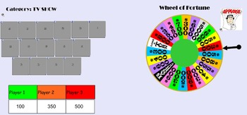 Interactive Wheel of Fortune