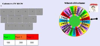 Interactive Wheel of Fortune