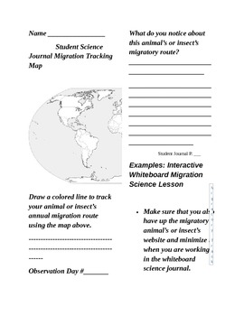 SMART BOARD Book for Elementary Teachers