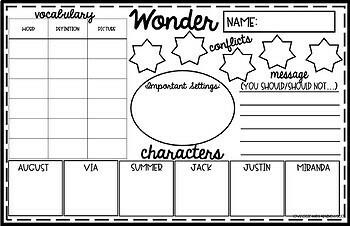 Interactive Wonder Posters