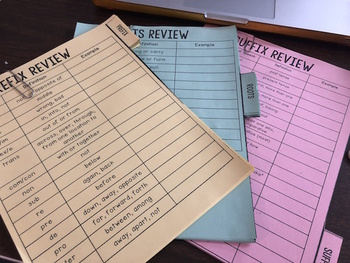Interactive Word Parts - Prefixes, Roots, and Suffixes