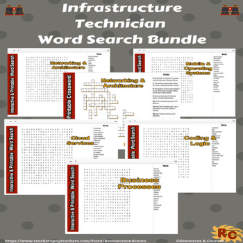 Infrastructure Technician Interactive Bundle (6)
