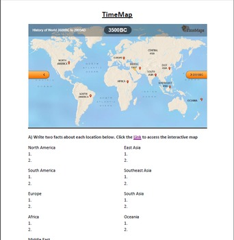 Interactive World History Timeline Assignments
