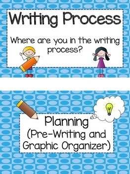 Interactive Writing Process Chart