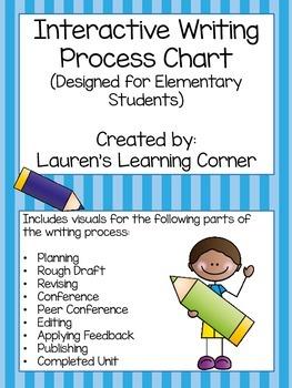 Interactive Writing Process Chart