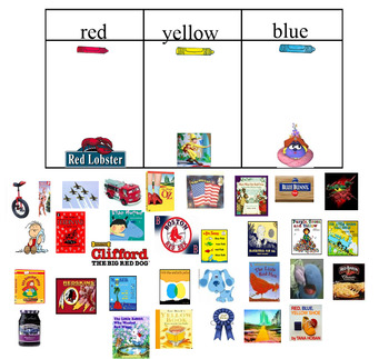 Interactive Yellow Blue and Red Environmental Print Color Match