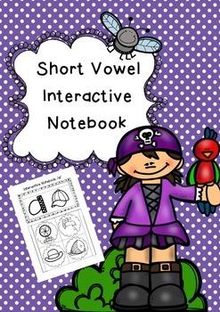 Interactive cvc Notebook