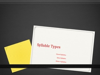 Interactive lesson for three essential beginning syllable types