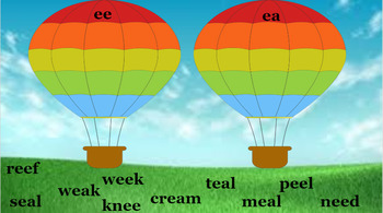 Google Classroom- Word Work: Interactive long E Activity (EE- EA)