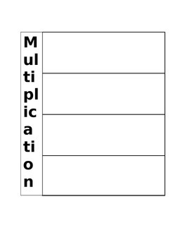 Interactive notebook- multiplication foldable