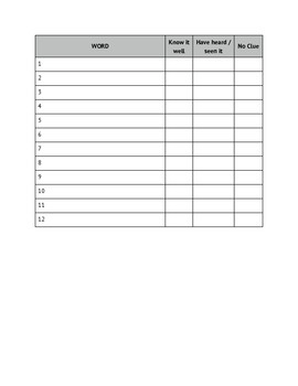 Interactive notebook vocabulary graphic organizers