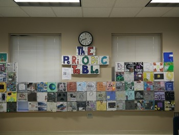 Interactive periodic table project