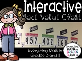 Place Value Poster - *Interactive*
