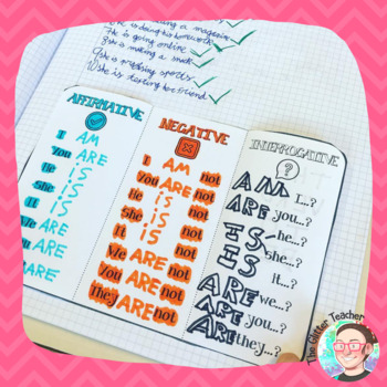 Interative Notebook Printable Verb TO BE