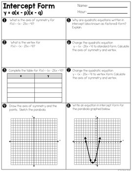 Intercept Form of a Quadratic - Notes and Worksheets