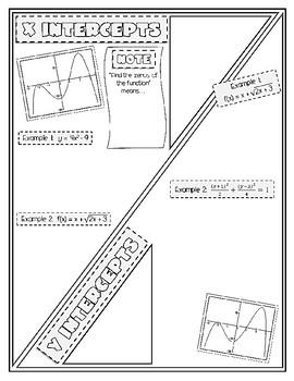 Intercepts Doodle Notes