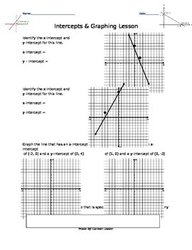 Intercepts & Graphing Lesson